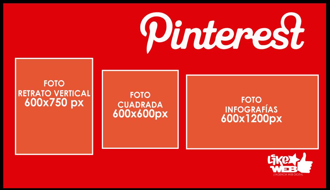Likeweb - Blog 5 - Tamaño imagenes Pinterest 2020