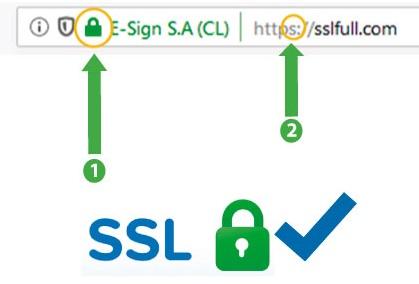 Likeweb Chile -- Blog SSL -- img2